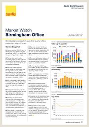 Market Watch Birmingham Office