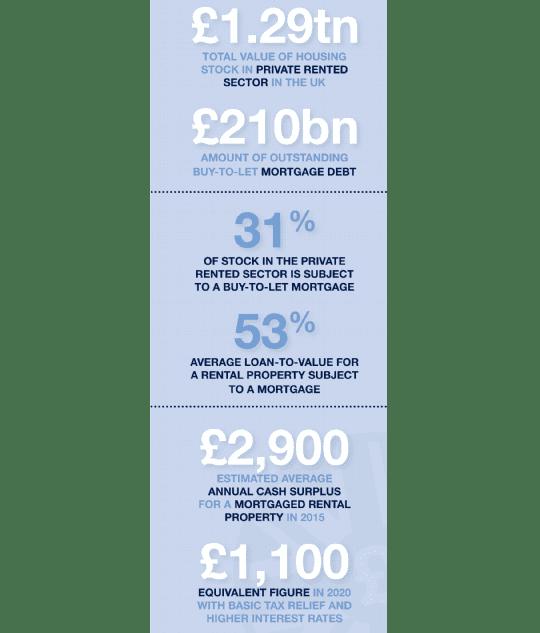 Valuing Britain