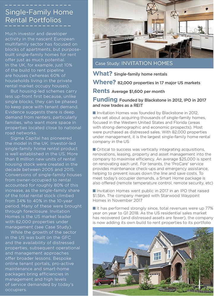 Single-family home rental portfolios