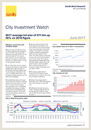 City Investment Market Watch