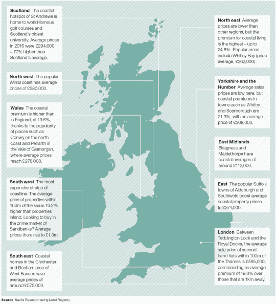 The UK's coastal hotspots