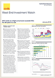 West End Investment Watch