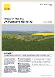 UK Farmland Market Q1 2015