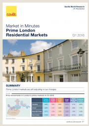 Market in Minutes: Prime London Residential Markets Q1 2016