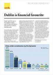 Dublin is financial favourite