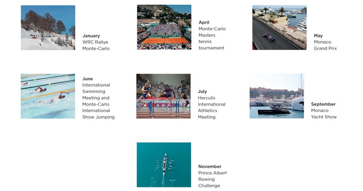 Sporting events in Monaco