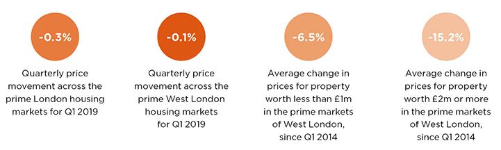 Price monitor