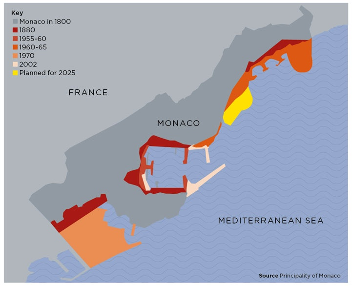 The Principality has been growing since the 19th century