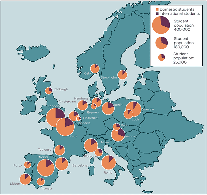 Student populations in key European cities