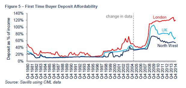 Savills hong kong first time buyer affordability first time buyer deposit affordability sisterspd