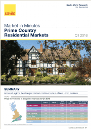 Market in Minutes: Prime Country Residential Markets Q1 2016