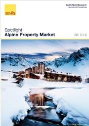 Alpine Property Market