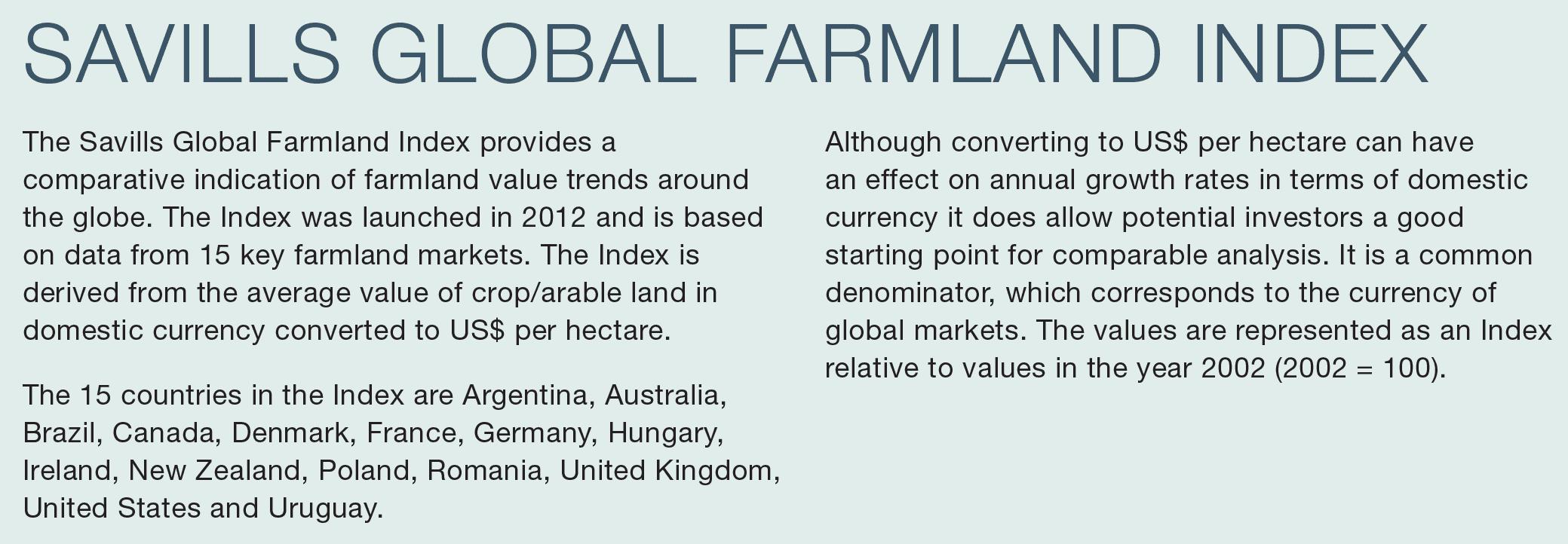 kamaco Global Farmland Index