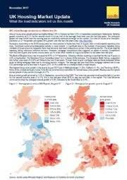 November Housing Market Update