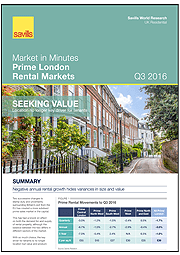 Market in Minutes Prime London Rental Markets Q3 2016