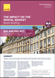 The Impact on the Rental Market