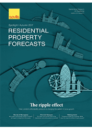 Residential Property Forecasts