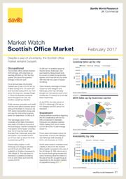 Scottish Office Market Watch