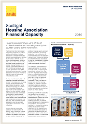 Housing Association Financial Capacity
