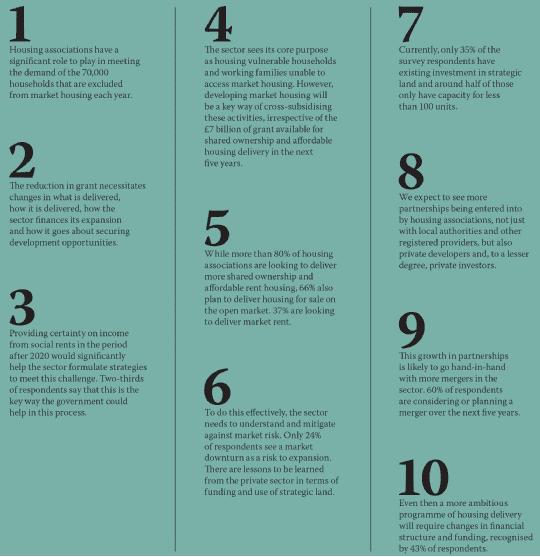 10-take-outs
