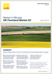 UK Farmland Market