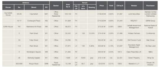 oakley market share in india