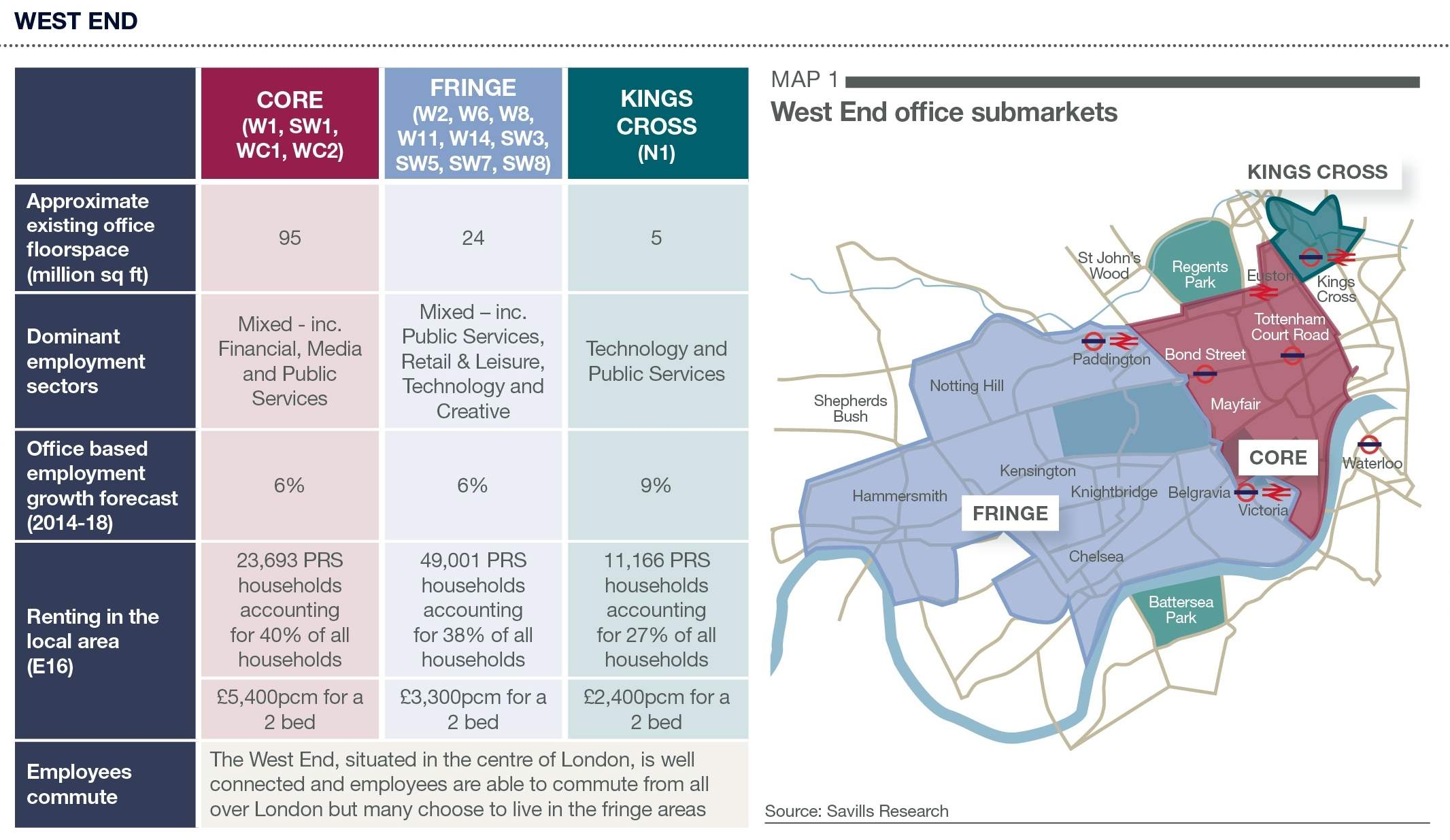London Map Districts.Savills Uk London S Key Business Districts